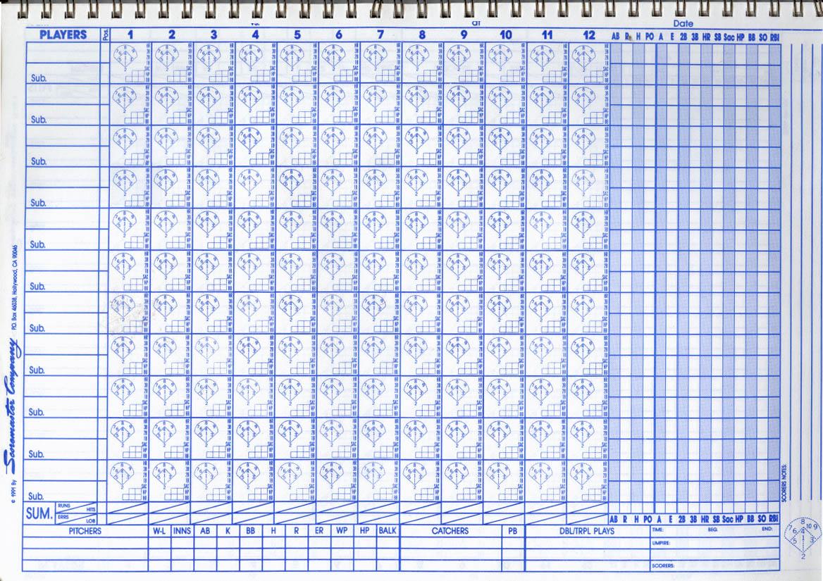 Milwaukee Brewers Bedroom In A Box Major League Baseball: The Golden Sombrero Baseball Blog